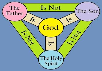 Shield-Trinity-Scutum-Fidei-English.svg